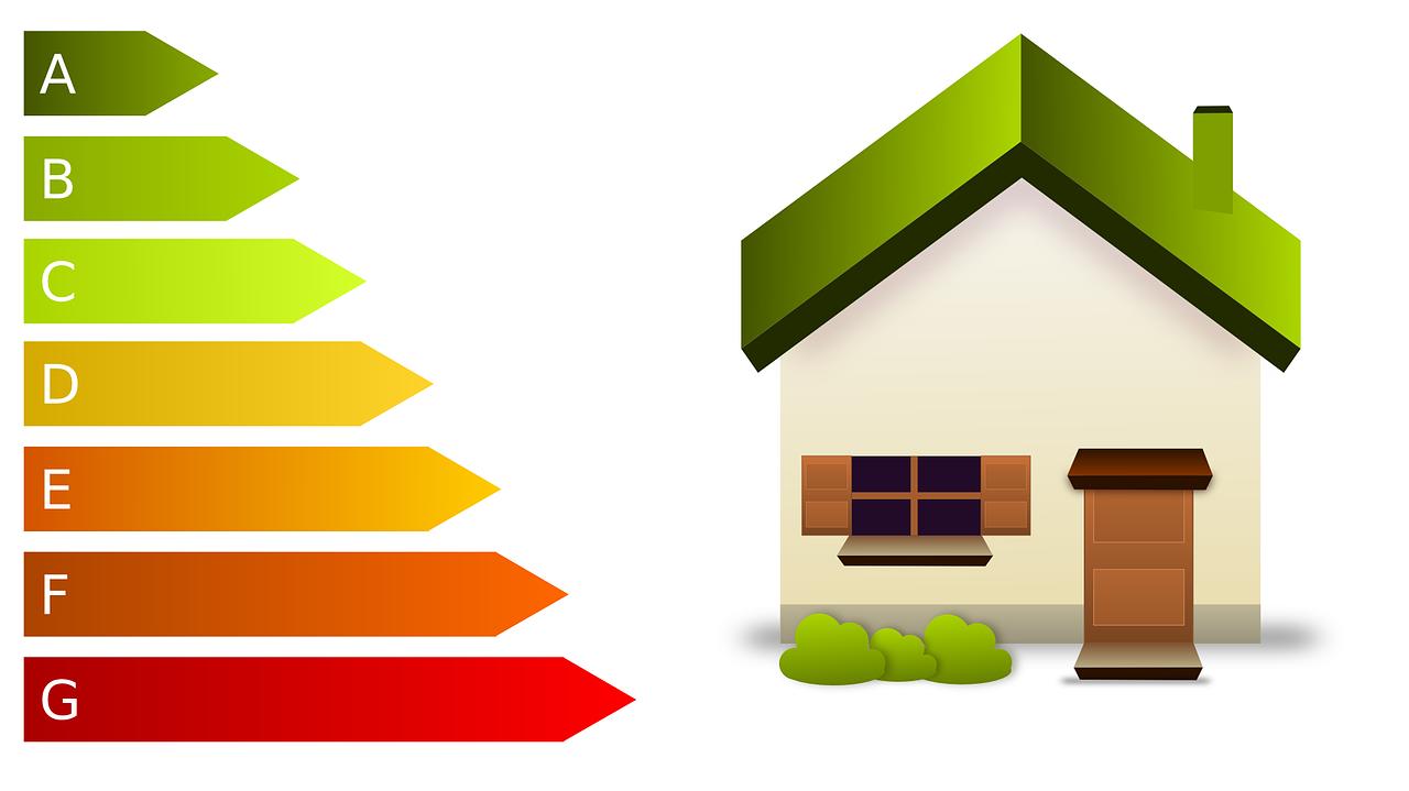 Energy efficiency ratings Spain
